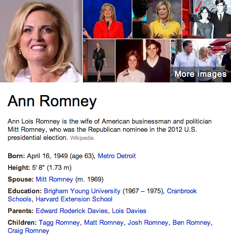 Ann Romney Mormon