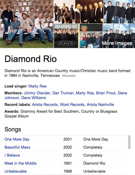 Diamond Rio Mormon