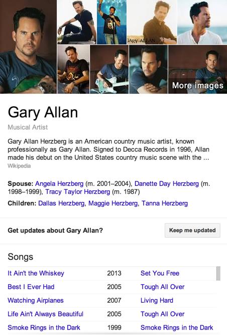 Gary Allan Mormon